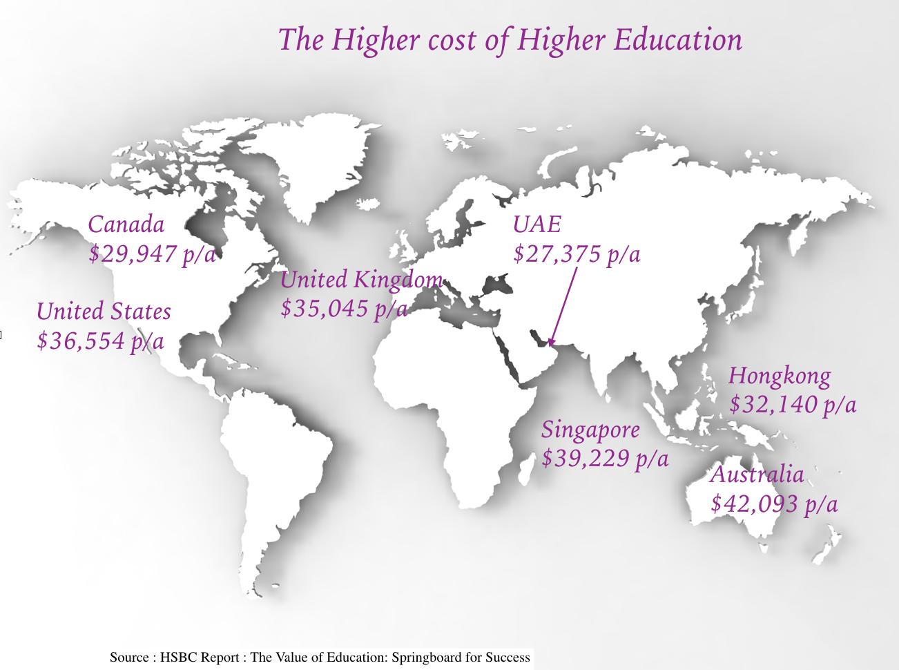 Education Savings in UAE.png